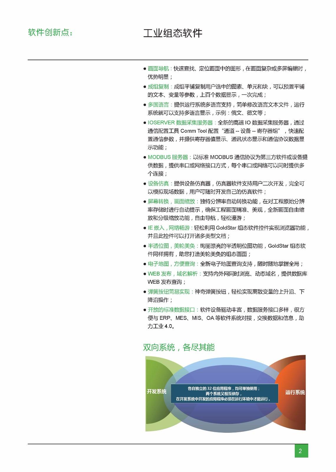 纯组态软件产品介绍_页面_2.jpg